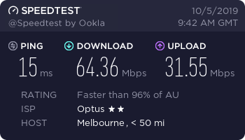 SpeedTest Results