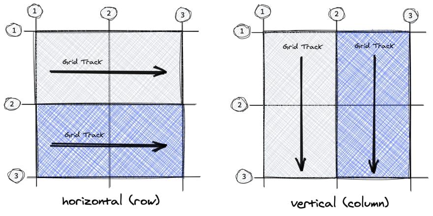 grid-tracks