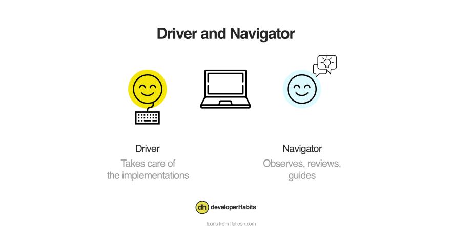 Driver and Navigator