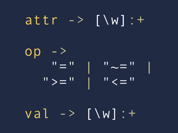 4. For simplicity, we allow letters, numbers, and underscores for attribute and value. The operator takes one of four forms: equal, similar, greater, or less.