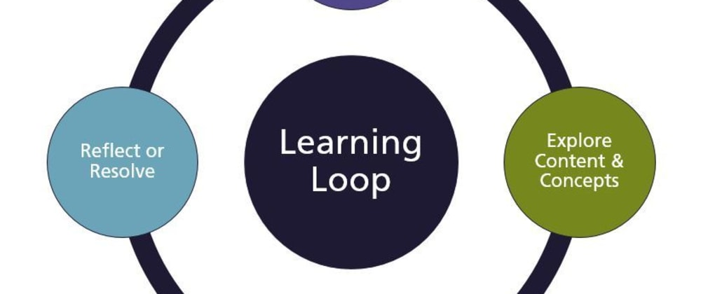 Cover image for The Dangerous Loop