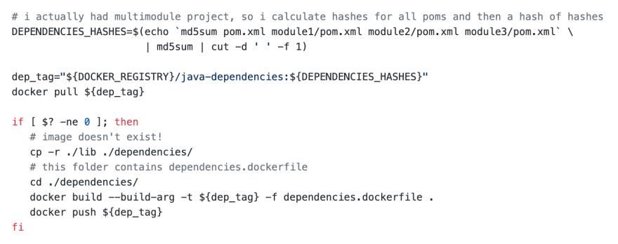 Build java dependencies docker image