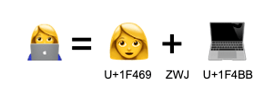 combined emoji