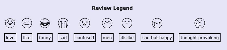 Review images legend