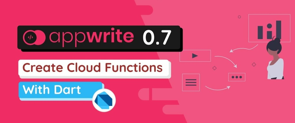 Cover image for Appwrite Cloud Functions with Dart