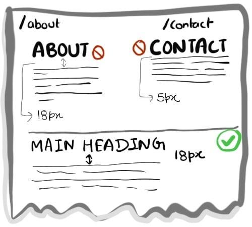 example of spacing consistency