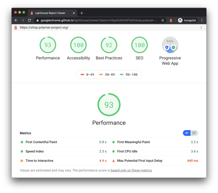 Lighthouse - Chrome Extension for developers