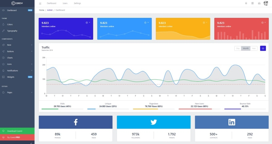CoreUI Laravel Dashboard Template - Open-source starter crafted in Laravel by CoreUI agency.