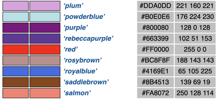 Some named color examples with their names and HEX and RGB equivalents