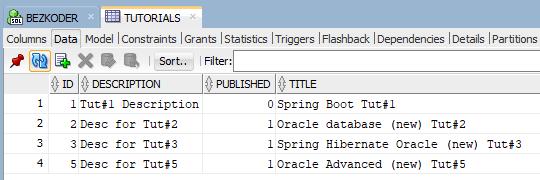spring-boot-oracle-example-crud-database-delete-tutorial
