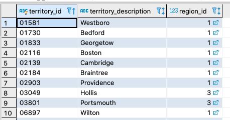 northwind sample database graphql distributed sql tips tricks