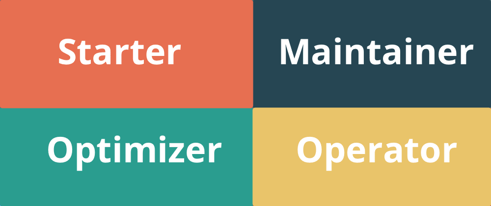 Cover image for 4 types of engineers