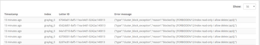 Tela de Erros de Indice do Graylog