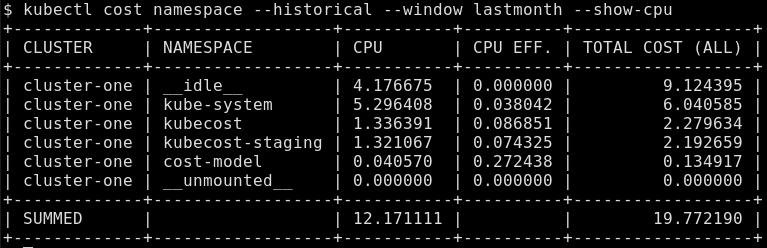 Namespace historical