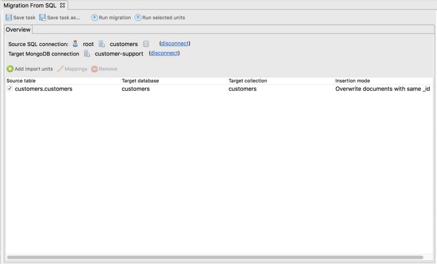 Map SQL to MongoDB