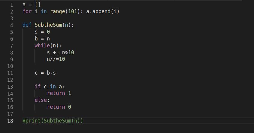 alt code