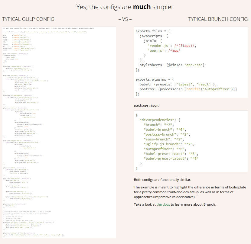 """Brunch website showing a """"typical Gulp config"""" and a """"typical brunch config"""""""