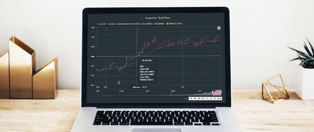 Cover image for Creating a Financial OHLC Chart with JavaScript