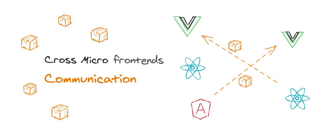 Cover image for ⚔️ Cross micro frontends communication 📦