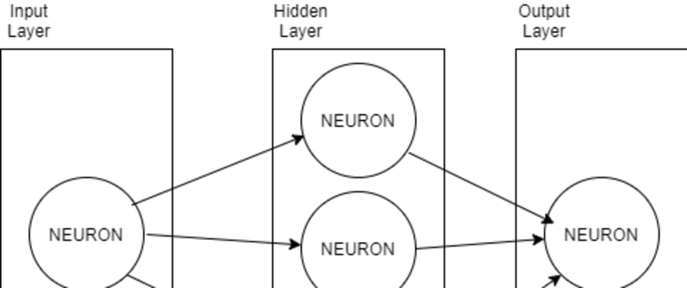 Cover image for Writing a neural network in JavaScript (2020)-Intro to neuralnetworks