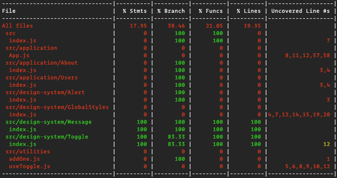 Visual Regression Test Code Coverage