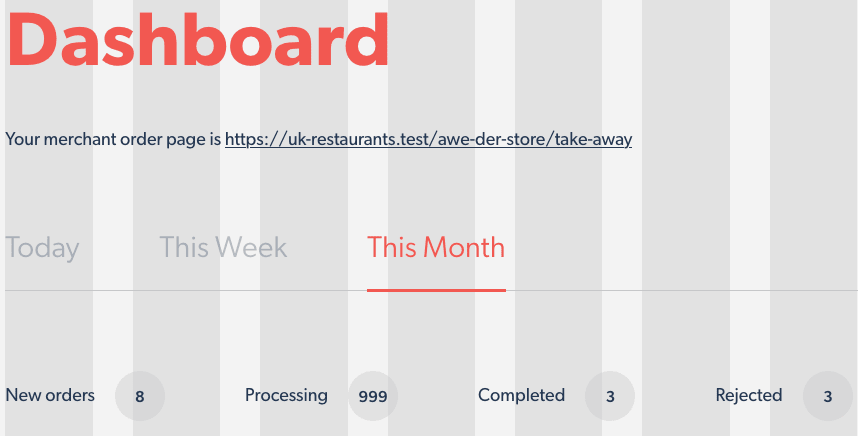 Updated dashboard with modified data