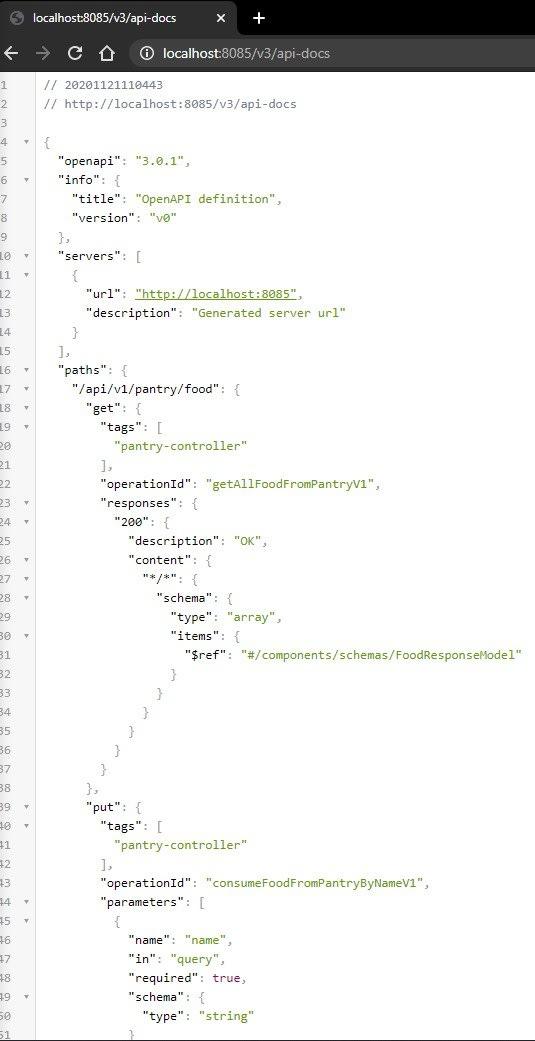 API Docs Example