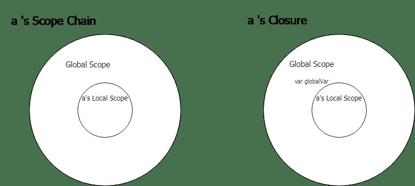 Схема замыкания 1
