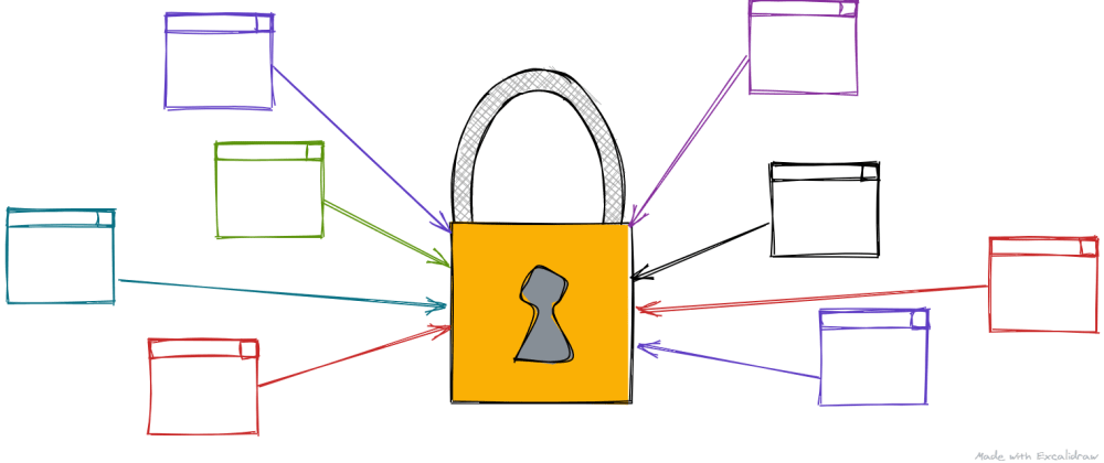 Cover image for How do you share authentication in micro-frontends