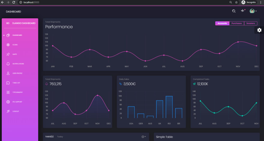 Django Dashboard Black - Open-Source Web App.