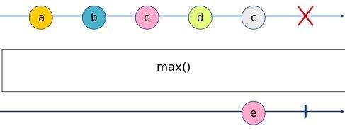 max Marble Diagram