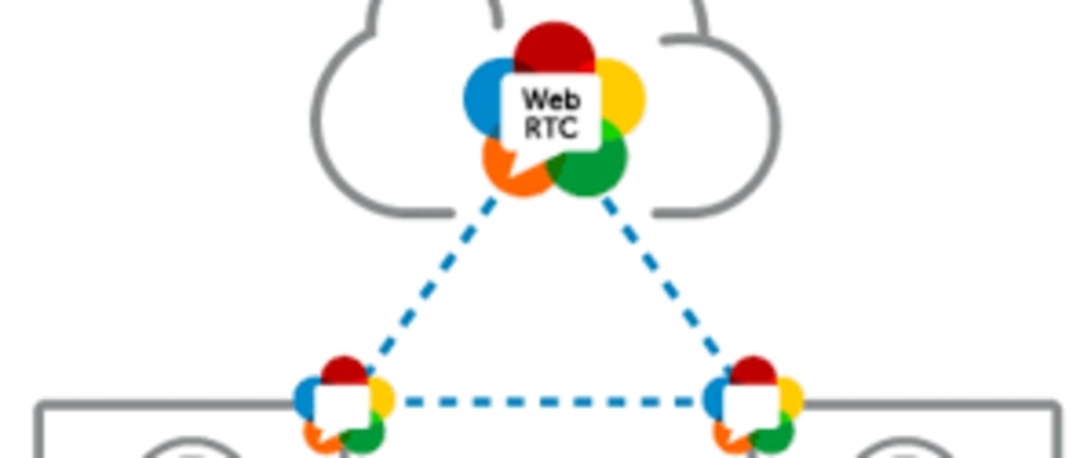 Cover image for Web Real Time Communication