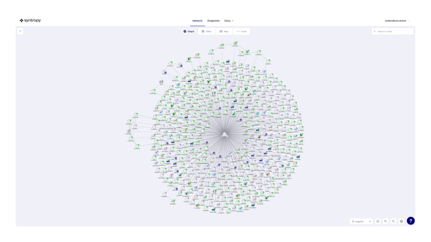 Syntropy Stack Graph View