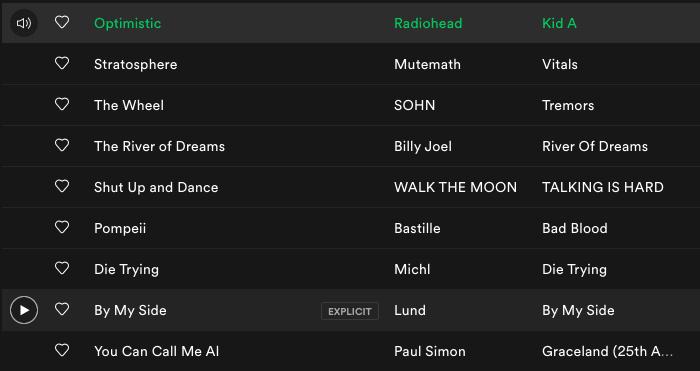 Current team collaborative music