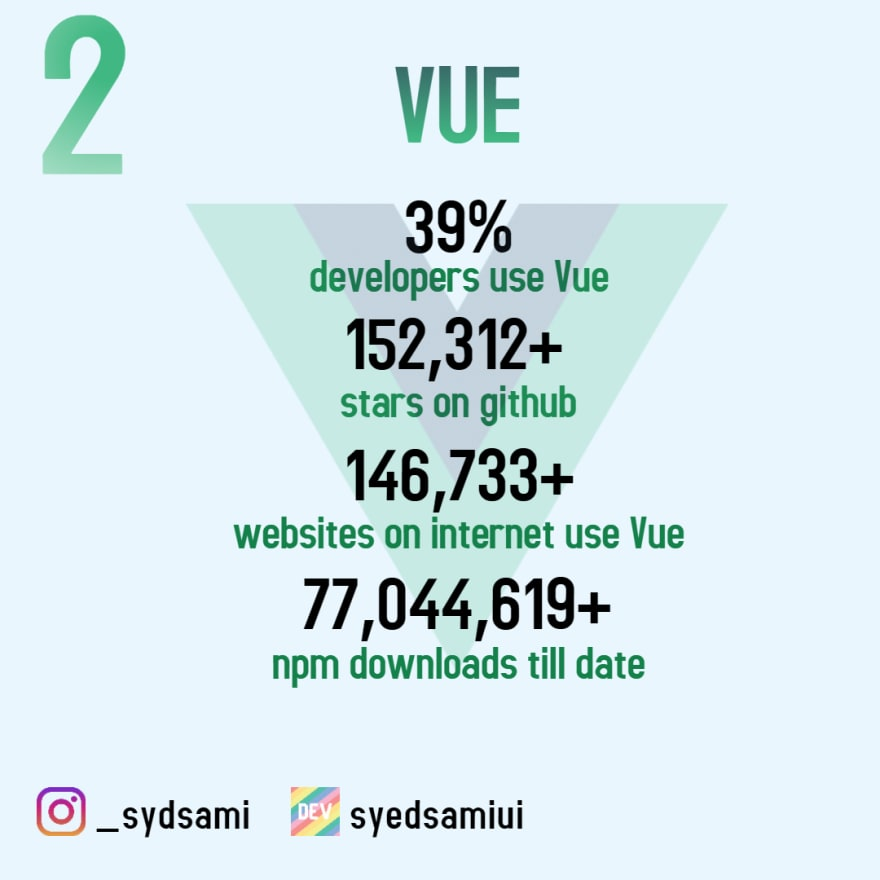 Vue stats
