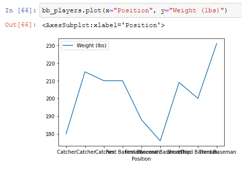 possible problem using the plot function