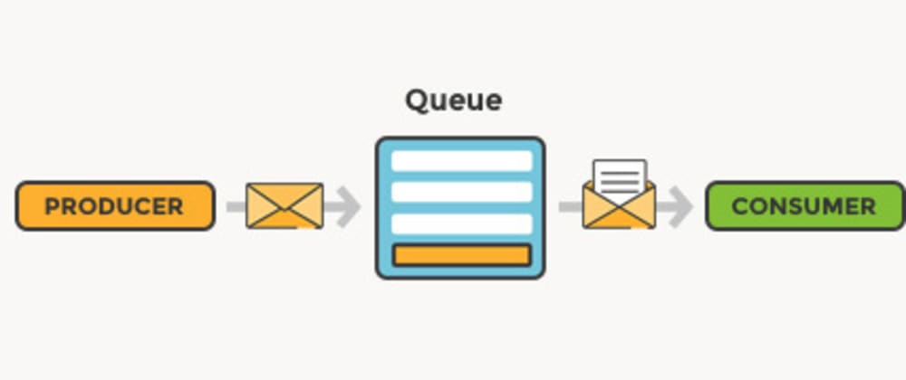 Cover image for Messaging queue