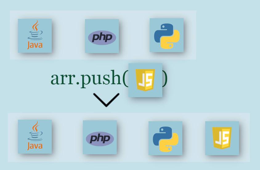 Javascript Array Push() Method FoxBits