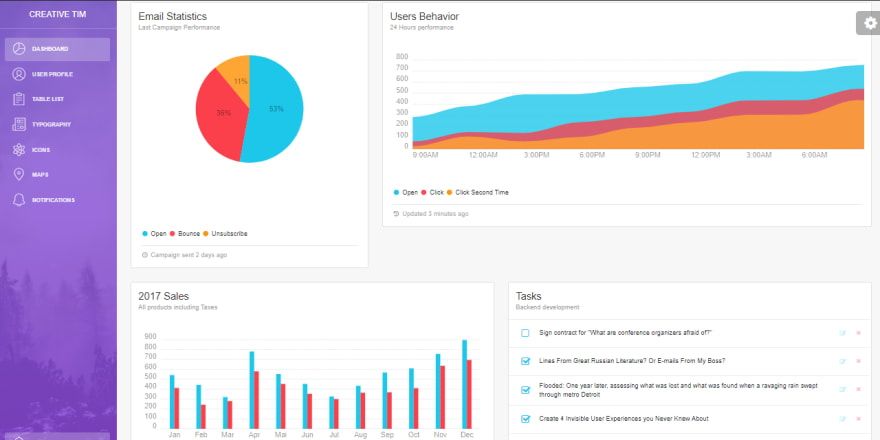 Light Bootstrap Dashboard - free dashboard with Material Design Lite.