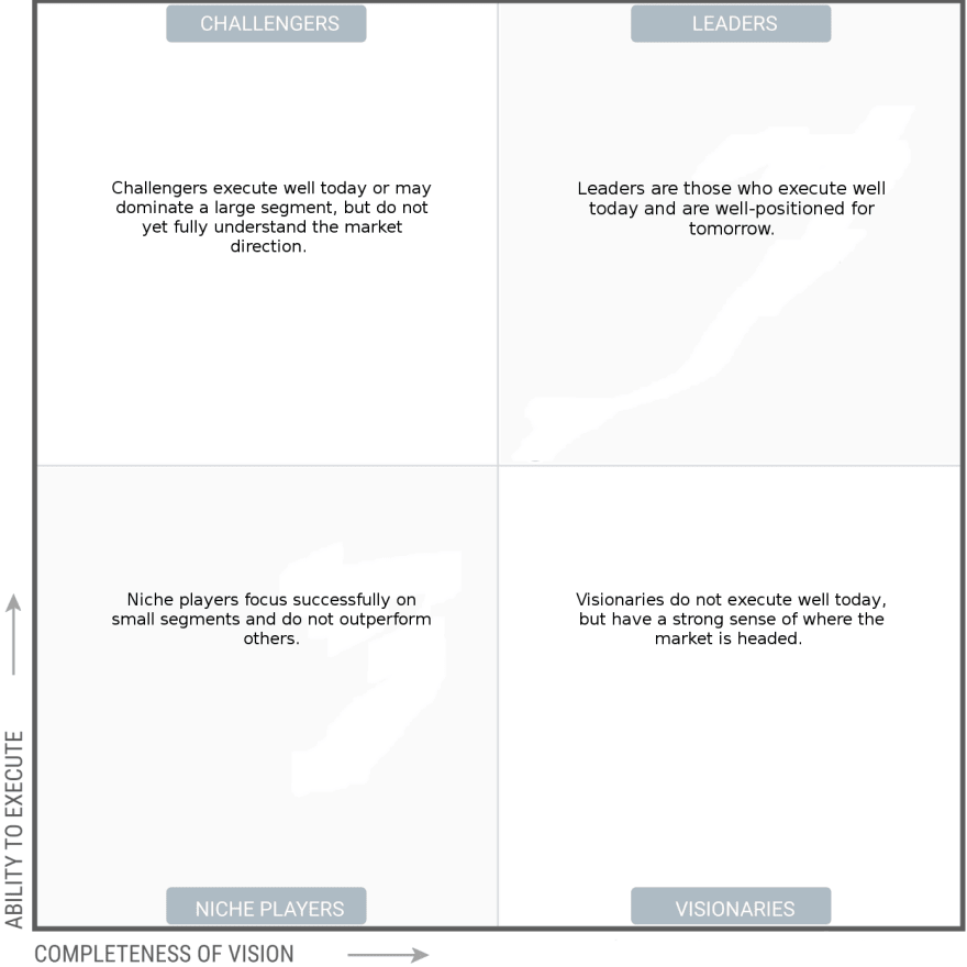 Gartner's Magic Quadrants for Infrastructure-as-a-service.