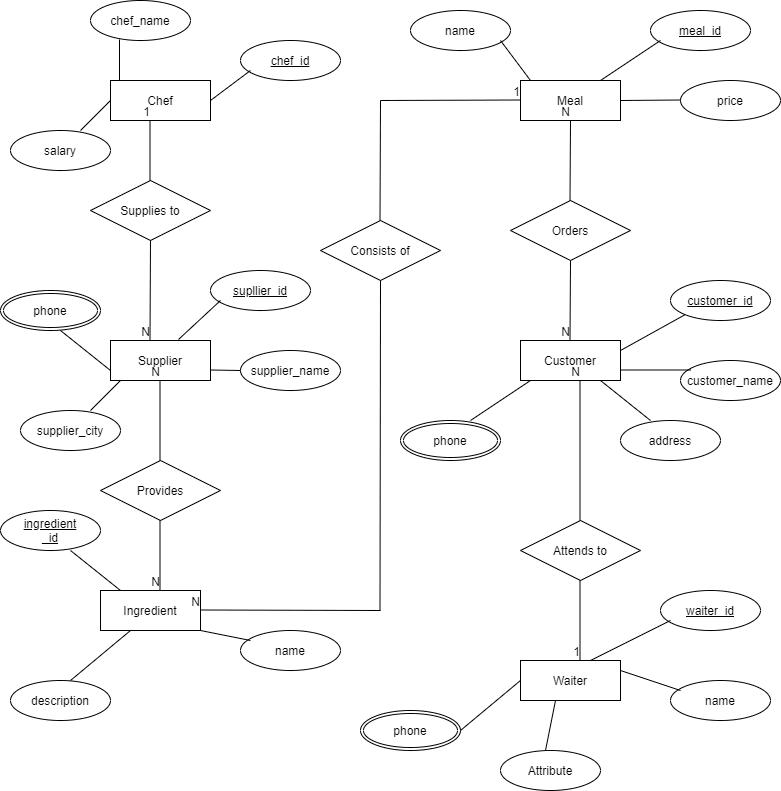draw-2-IO (1)