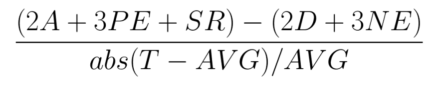 Equation: (2A + 3PE + SR) - (2D + 3NE)/(abs(T - AVG) / AVG)