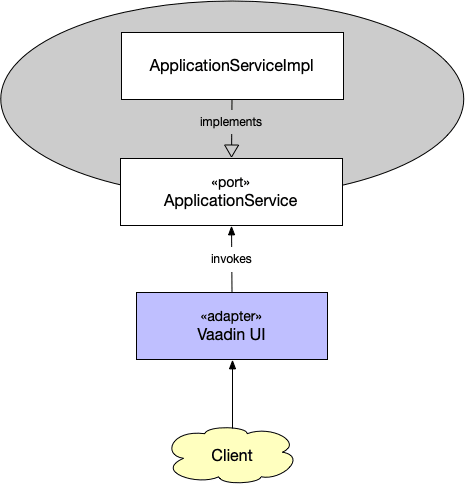 A Vaadin adapter and HTTP port