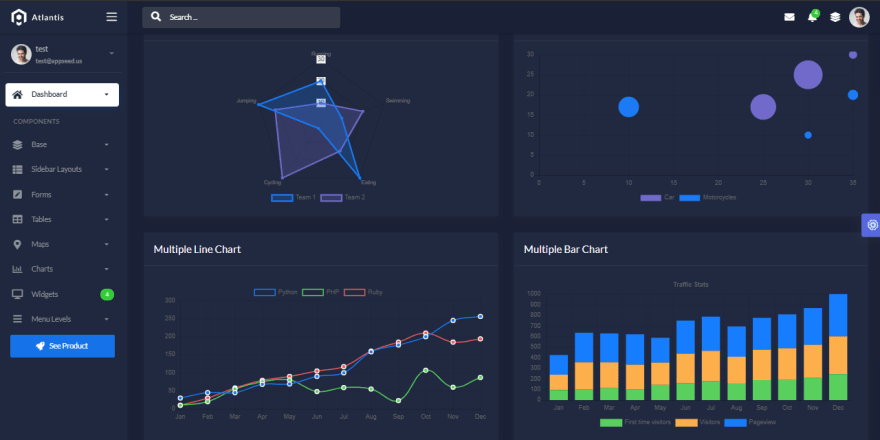 Atlantis Lite - Free admin dashboard the Charts Page.