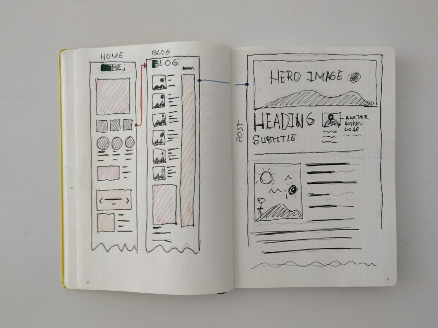 My personal notebook with some wireframes