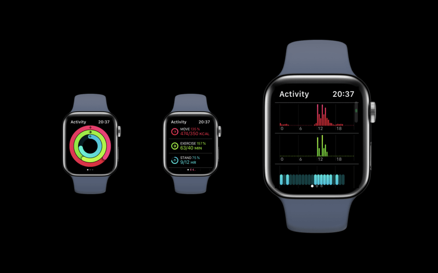 Apple watch with 3 donut charts for moving, standing and exercise, next to it an Apple Watch with the total daily activity written out, and last another Apple Watch with the daily activity broken down by hour