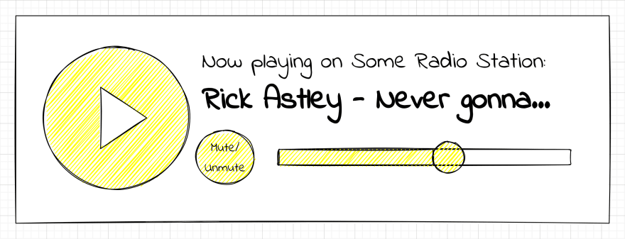 """A draft player design. A play button takes up about one fourth of the player on the left, the right consists of a label, the title of the current song, a mute/unmute button and a slider. The currently playing song reads """"Rick Astley - Never gonna..."""""""