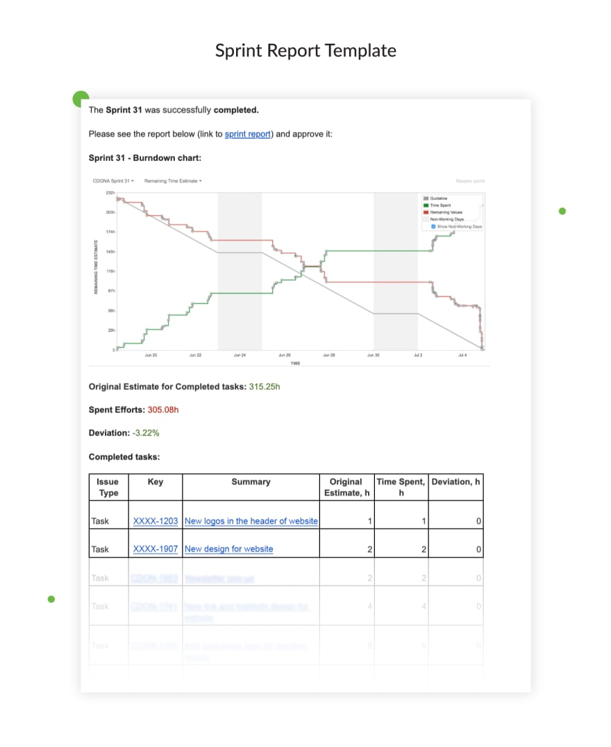 project-management-communication-sprint-report-template