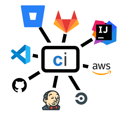 Code Inspector can check your code from anywhere