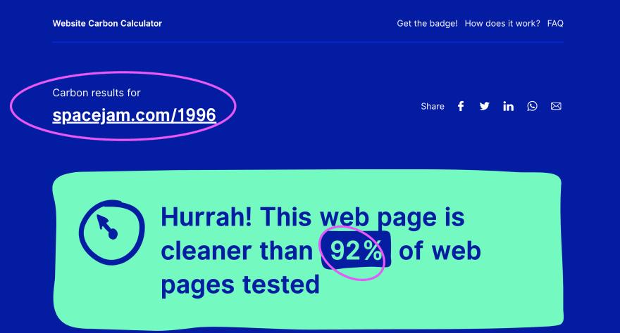 OG Space Jam website carbon results